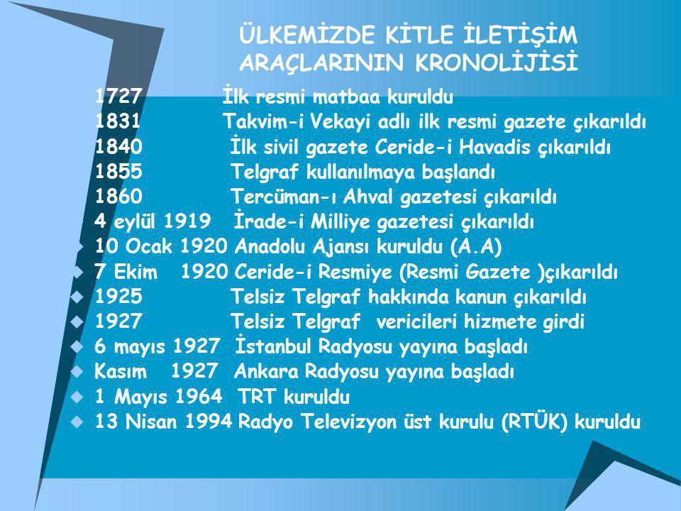 ÜLKEMİZDE KİTLE İLETİŞİM ARAÇLARININ KRONOLİJİSİ 11727 İlk resmi matbaa kuruldu 11831 Takvim-i Vekayi adlı ilk resmi gazete çıkarıldı 11840 İlk sivil gazete Ceride-i Havadis çıkarıldı 11855 Telgraf kullanılmaya başlandı 11860 Tercüman-ı Ahval gazetesi çıkarıldı 44 eylül 1919 İrade-i Milliye gazetesi çıkarıldı 110 Ocak 1920 Anadolu Ajansı kuruldu (A.A) 77 Ekim 1920 Ceride-i Resmiye (Resmi Gazete )çıkarıldı 11925 Telsiz Telgraf hakkında kanun çıkarıldı 11927 Telsiz Telgraf vericileri hizmete girdi 66 mayıs 1927 İstanbul Radyosu yayına başladı KKasım 1927 Ankara Radyosu yayına başladı 11 Mayıs 1964 TRT kuruldu 113 Nisan 1994 Radyo Televizyon üst kurulu (RTÜK) kuruldu
