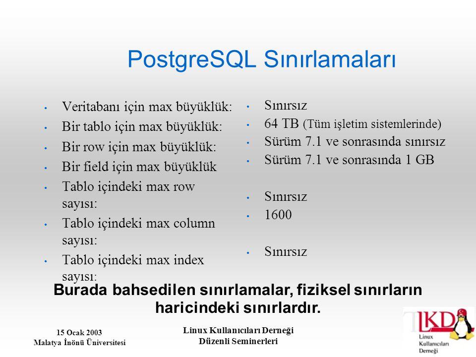 15 Ocak 2003 Malatya İnönü Üniversitesi Linux Kullanıcıları Derneği Düzenli Seminerleri PostgreSQL Sınırlamaları Veritabanı için max büyüklük: Bir tab