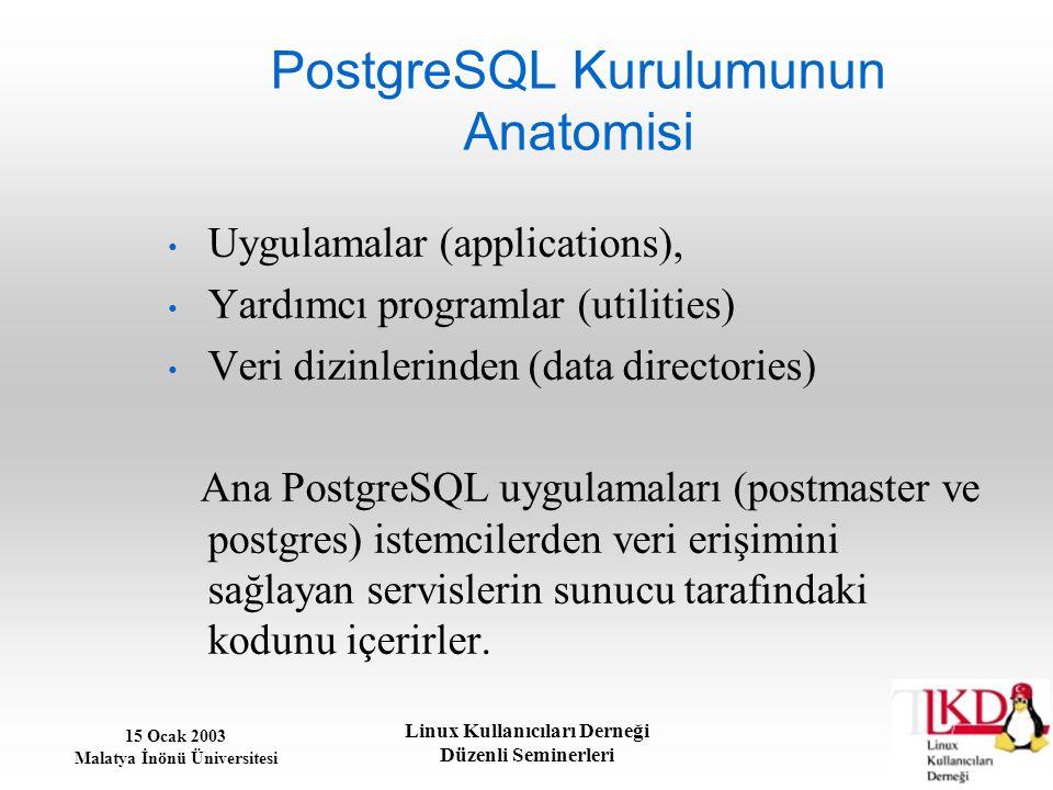 15 Ocak 2003 Malatya İnönü Üniversitesi Linux Kullanıcıları Derneği Düzenli Seminerleri PostgreSQL Kurulumunun Anatomisi Uygulamalar (applications), Y