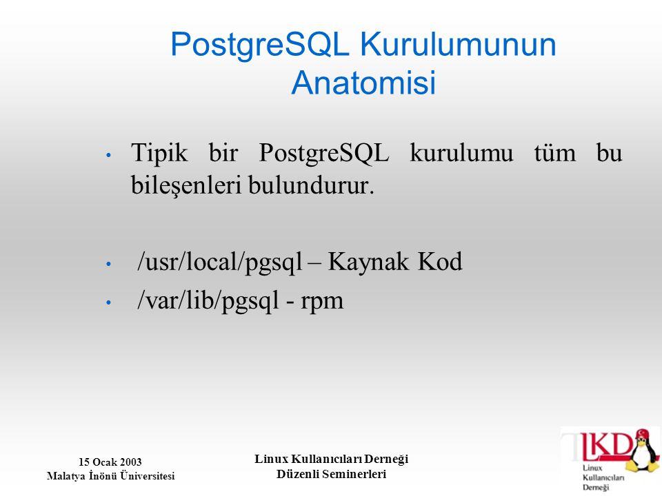 15 Ocak 2003 Malatya İnönü Üniversitesi Linux Kullanıcıları Derneği Düzenli Seminerleri PostgreSQL Kurulumunun Anatomisi Tipik bir PostgreSQL kurulumu