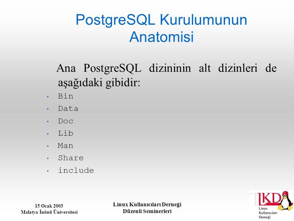 15 Ocak 2003 Malatya İnönü Üniversitesi Linux Kullanıcıları Derneği Düzenli Seminerleri PostgreSQL Kurulumunun Anatomisi Ana PostgreSQL dizininin alt