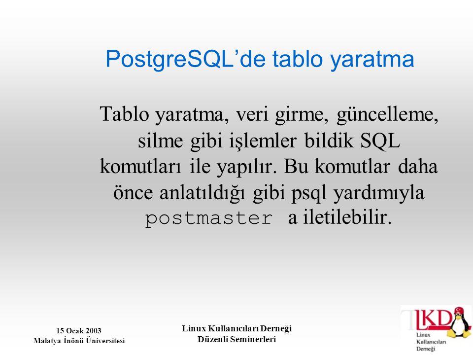 15 Ocak 2003 Malatya İnönü Üniversitesi Linux Kullanıcıları Derneği Düzenli Seminerleri PostgreSQL'de tablo yaratma Tablo yaratma, veri girme, güncell