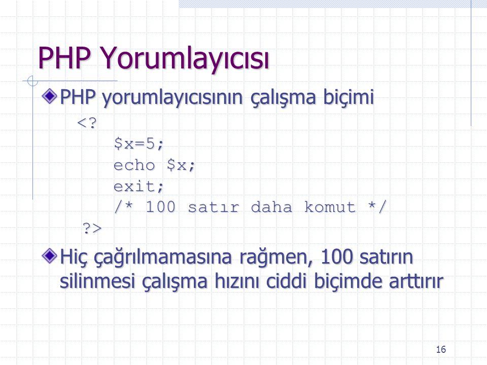 16 PHP Yorumlayıcısı PHP yorumlayıcısının çalışma biçimi Hiç çağrılmamasına rağmen, 100 satırın silinmesi çalışma hızını ciddi biçimde arttırır