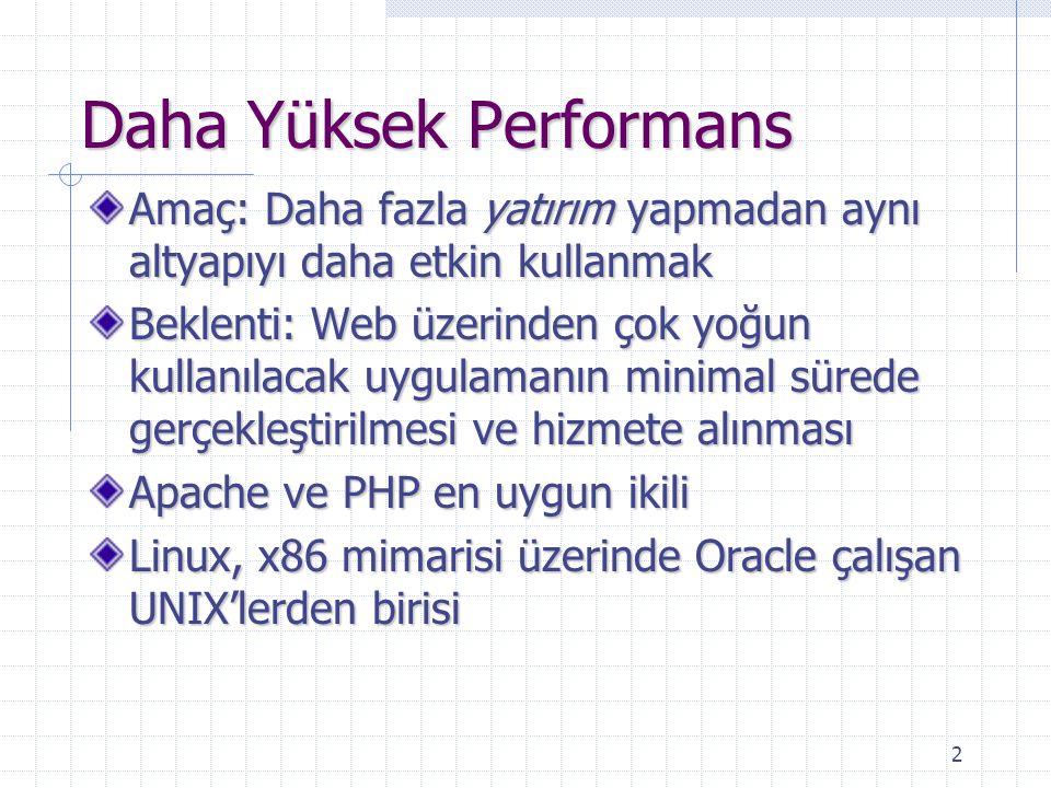 2 Daha Yüksek Performans Amaç: Daha fazla yatırım yapmadan aynı altyapıyı daha etkin kullanmak Beklenti: Web üzerinden çok yoğun kullanılacak uygulamanın minimal sürede gerçekleştirilmesi ve hizmete alınması Apache ve PHP en uygun ikili Linux, x86 mimarisi üzerinde Oracle çalışan UNIX'lerden birisi