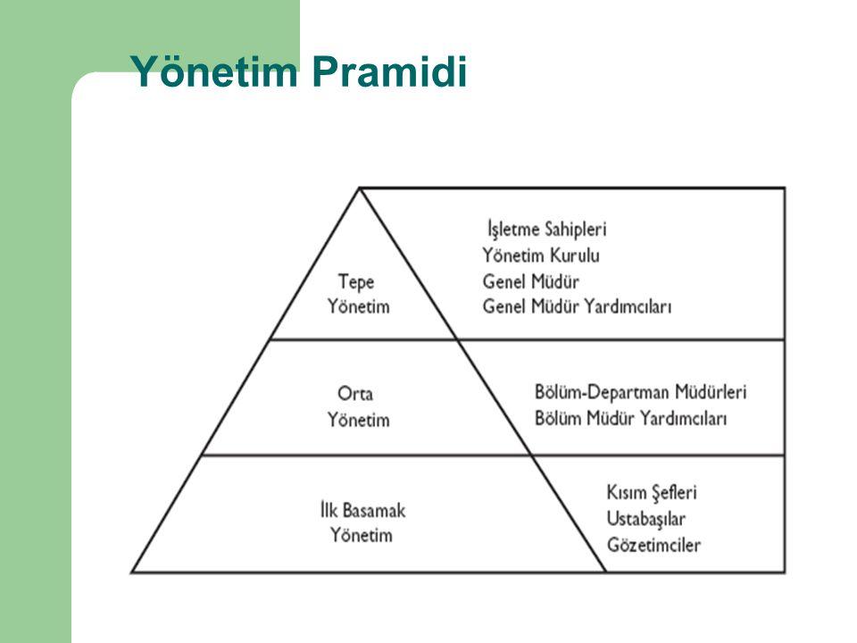 Yönetim Pramidi