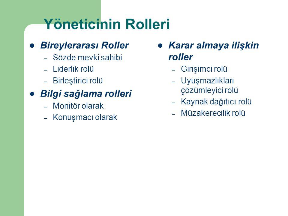Yöneticinin Rolleri Bireylerarası Roller – Sözde mevki sahibi – Liderlik rolü – Birleştirici rolü Bilgi sağlama rolleri – Monitör olarak – Konuşmacı o