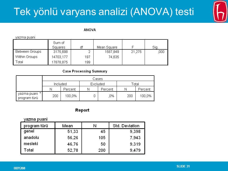 SLIDE 31 BBY208 Tek yönlü varyans analizi (ANOVA) testi