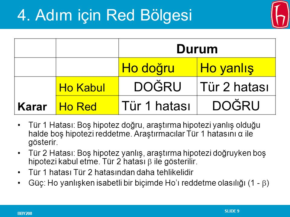 SLIDE 9 BBY208 4. Adım için Red Bölgesi Tür 1 Hatası: Boş hipotez doğru, araştırma hipotezi yanlış olduğu halde boş hipotezi reddetme. Araştırmacılar