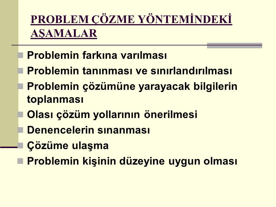 PROBLEM ÇÖZME YÖNTEMİNDEKİ AŞAMALAR Problemin farkına varılması Problemin tanınması ve sınırlandırılması Problemin çözümüne yarayacak bilgilerin topla
