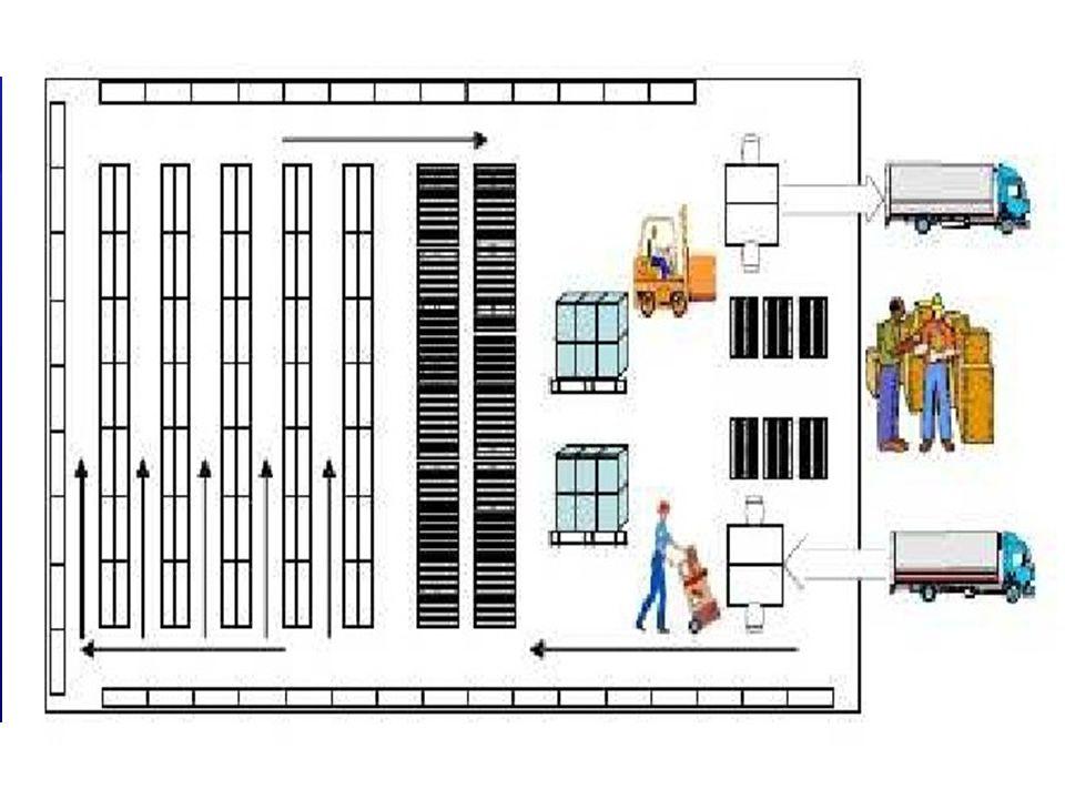 DEPOLAMADA KULLANILAN ARAÇLAR Forkliftler Oldukça geniş bir alanda çalışabilen, taşıma işlemini hem deponun içinde hem de dışındaki alanlarda gerçekleştirebilen araçlardır.