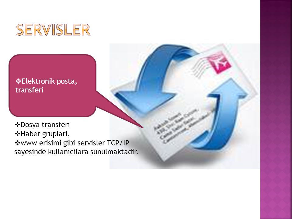  Elektronik posta, transferi  Dosya transferi  Haber gruplari,  www erisimi gibi servisler TCP/IP sayesinde kullanicilara sunulmaktadir.