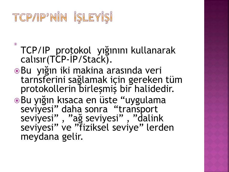  TCP/IP protokol yığınını kullanarak calısır(TCP-İP/Stack).