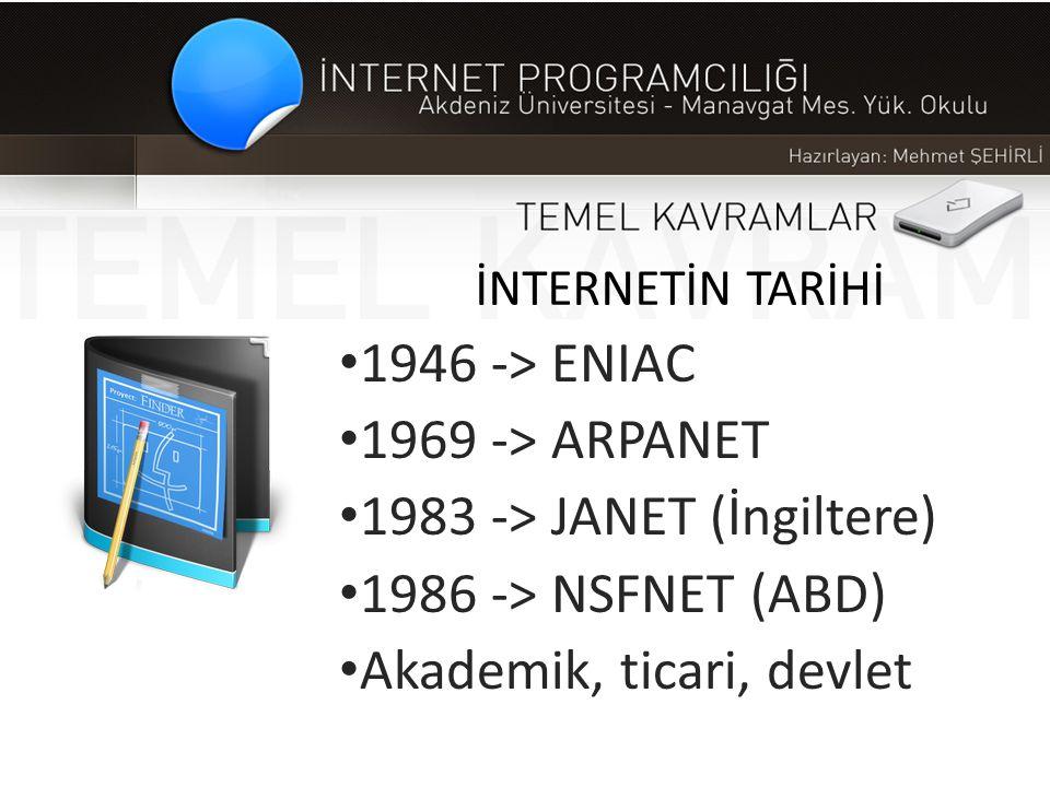 İNTERNETİN TARİHİ 1946 -> ENIAC 1969 -> ARPANET 1983 -> JANET (İngiltere) 1986 -> NSFNET (ABD) Akademik, ticari, devlet