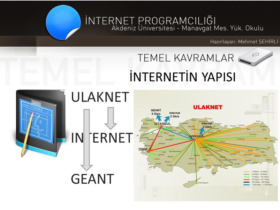 İNTERNETİN YAPISI ULAKNET INTERNET GEANT