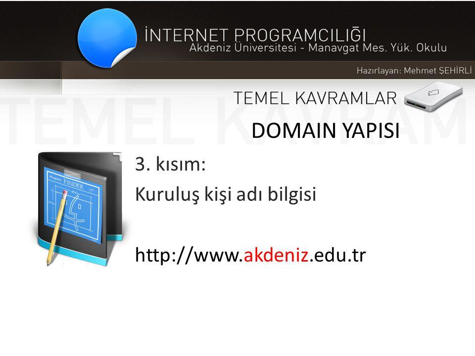 DOMAIN YAPISI 3. kısım: Kuruluş kişi adı bilgisi http://www.akdeniz.edu.tr