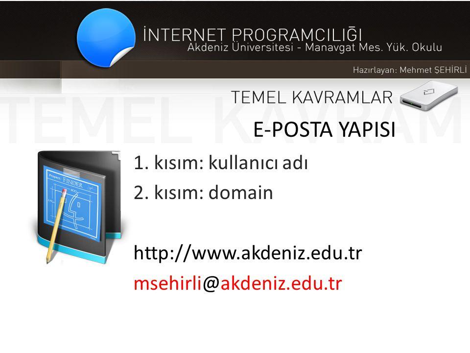 E-POSTA YAPISI 1. kısım: kullanıcı adı 2. kısım: domain http://www.akdeniz.edu.tr msehirli@akdeniz.edu.tr