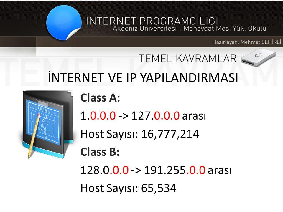 İNTERNET VE IP YAPILANDIRMASI Class A: 1.0.0.0 -> 127.0.0.0 arası Host Sayısı: 16,777,214 Class B: 128.0.0.0 -> 191.255.0.0 arası Host Sayısı: 65,534