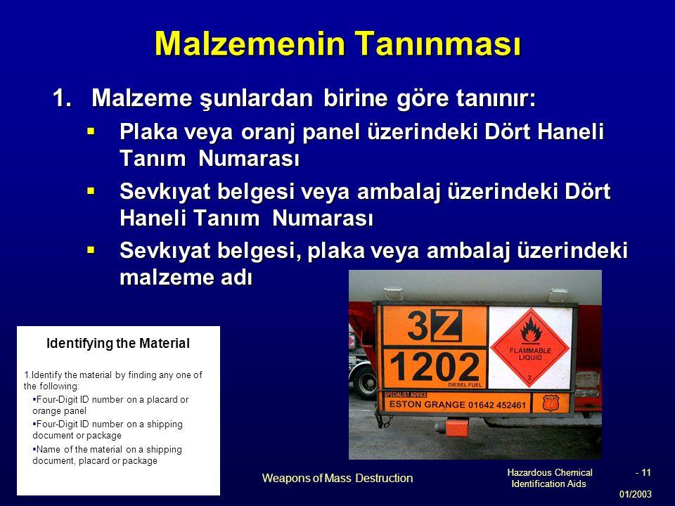 Hazardous Chemical Identification Aids 01/2003 Weapons of Mass Destruction - 11 Malzemenin Tanınması 1.Malzeme şunlardan birine göre tanınır:  Plaka