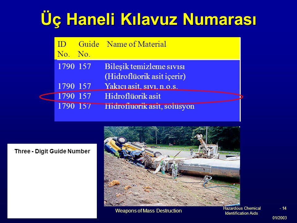 Hazardous Chemical Identification Aids 01/2003 Weapons of Mass Destruction - 14 Üç Haneli Kılavuz Numarası 1790 157 Bileşik temizleme sıvısı (Hidroflü