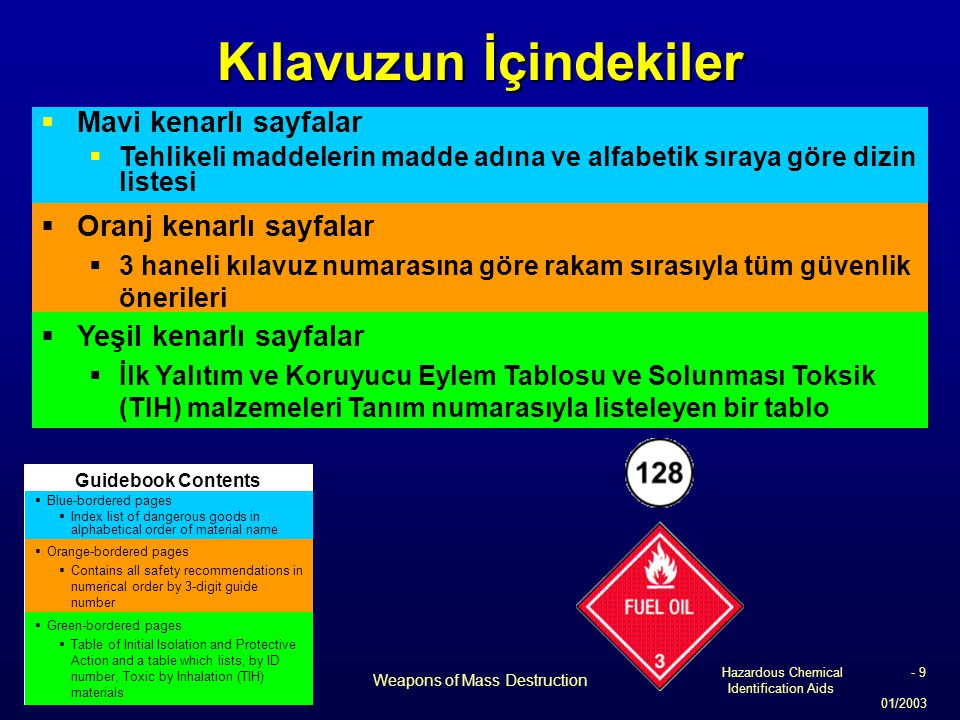 Hazardous Chemical Identification Aids 01/2003 Weapons of Mass Destruction - 9 Kılavuzun İçindekiler   Oranj kenarlı sayfalar   3 haneli kılavuz n