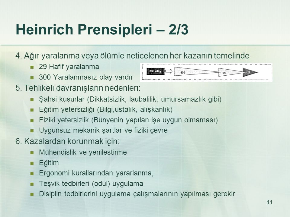 11 Heinrich Prensipleri – 2/3 4.