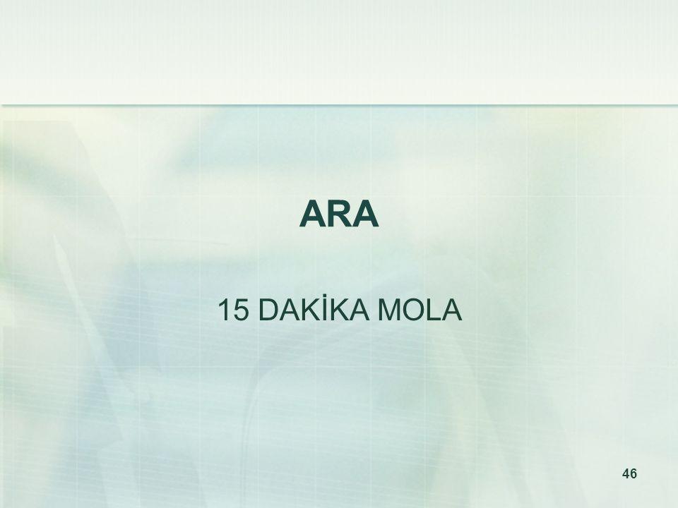 46 ARA 15 DAKİKA MOLA