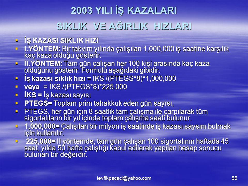 tevfikpacaci@yahoo.com55 2003 YILI İŞ KAZALARI SIKLIK VE AĞIRLIK HIZLARI  İŞ KAZASI SIKLIK HIZI  I.YÖNTEM: Bir takvim yılında çalışılan 1,000,000 iş