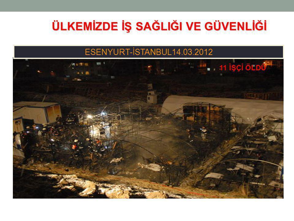 16 ESENYURT-İSTANBUL14.03.2012 ÜLKEMİZDE İŞ SAĞLIĞI VE GÜVENLİĞİ ÜLKEMİZDE İŞ SAĞLIĞI VE GÜVENLİĞİ 11 İŞÇİ ÖLDÜ