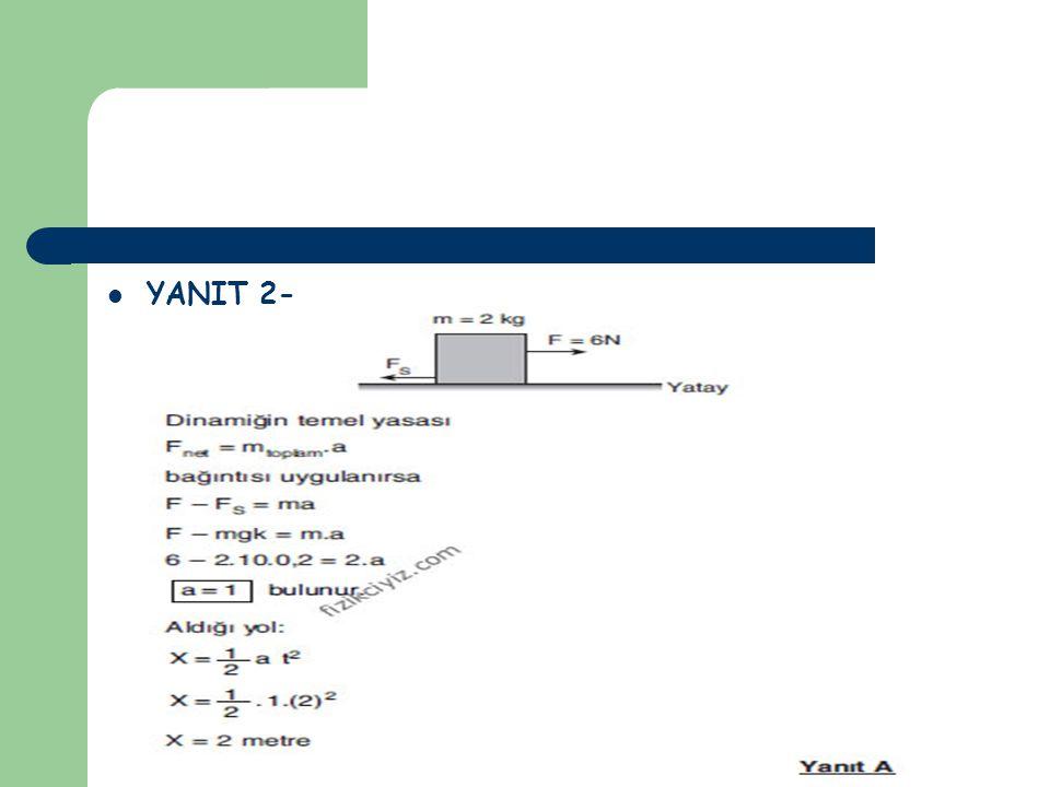 YANIT 2-