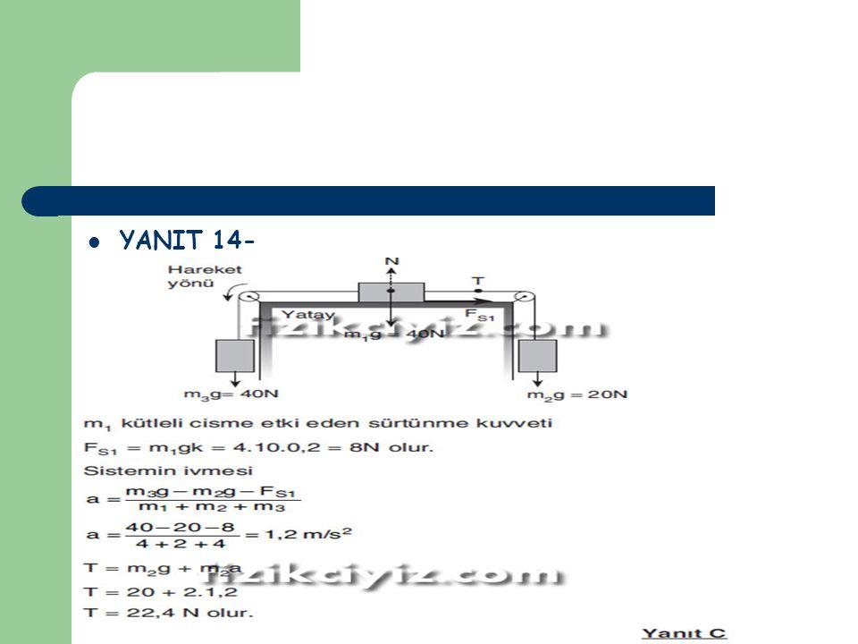 YANIT 14-