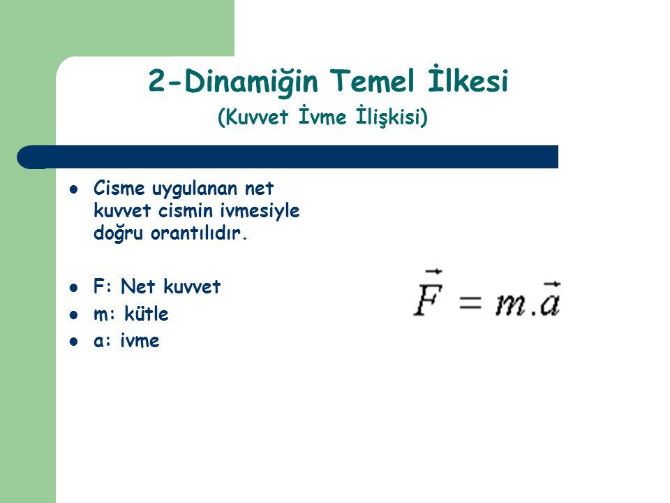 2-Dinamiğin Temel İlkesi (Kuvvet İvme İlişkisi) Cisme uygulanan net kuvvet cismin ivmesiyle doğru orantılıdır. F: Net kuvvet m: kütle a: ivme