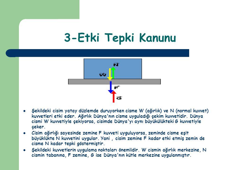 3-Etki Tepki Kanunu Şekildeki cisim yatay düzlemde duruyorken cisme W (ağırlık) ve N (normal kuvvet) kuvvetleri etki eder. Ağırlık Dünya'nın cisme uyg