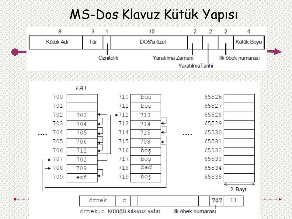 MS-Dos Klavuz Kütük Yapısı