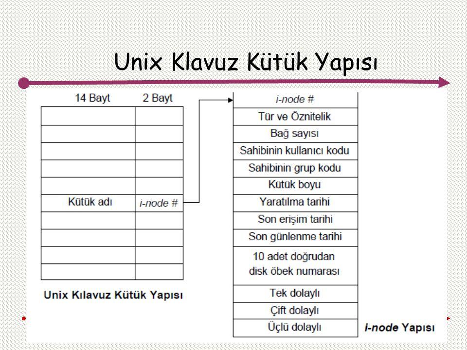 Unix Klavuz Kütük Yapısı