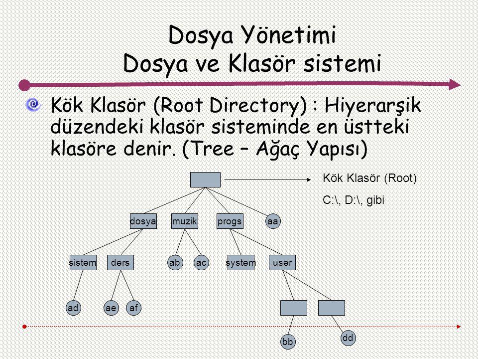Kök Klasör (Root Directory) : Hiyerarşik düzendeki klasör sisteminde en üstteki klasöre denir.