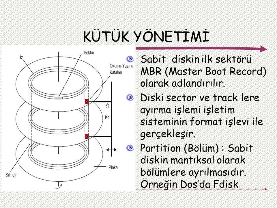 Sabit diskin ilk sektörü MBR (Master Boot Record) olarak adlandırılır.
