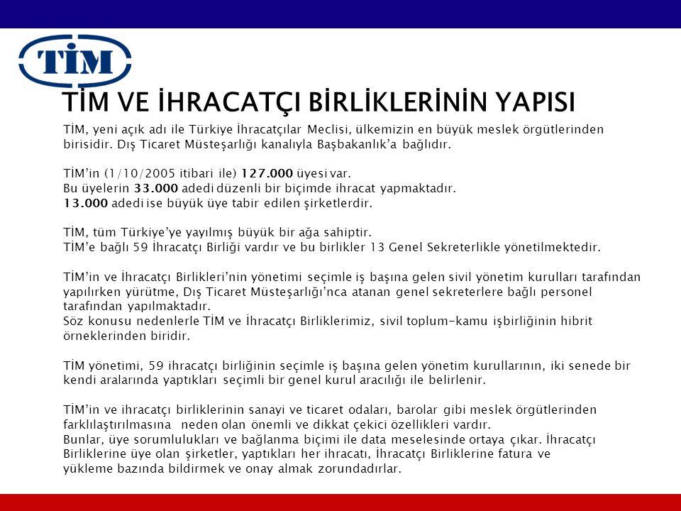 TİM VE İHRACATÇI BİRLİKLERİNİN YAPISI TİM, yeni açık adı ile Türkiye İhracatçılar Meclisi, ülkemizin en büyük meslek örgütlerinden birisidir. Dış Tica