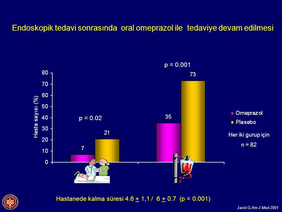 Endoskopik tedavi sonrasında oral omeprazol ile tedaviye devam edilmesi p = 0.02 p = 0.001 Hastanede kalma süresi 4.6 + 1,1 / 6 + 0.7 (p = 0.001) Javid G,Am J Med 2001 Her iki gurup için n = 82