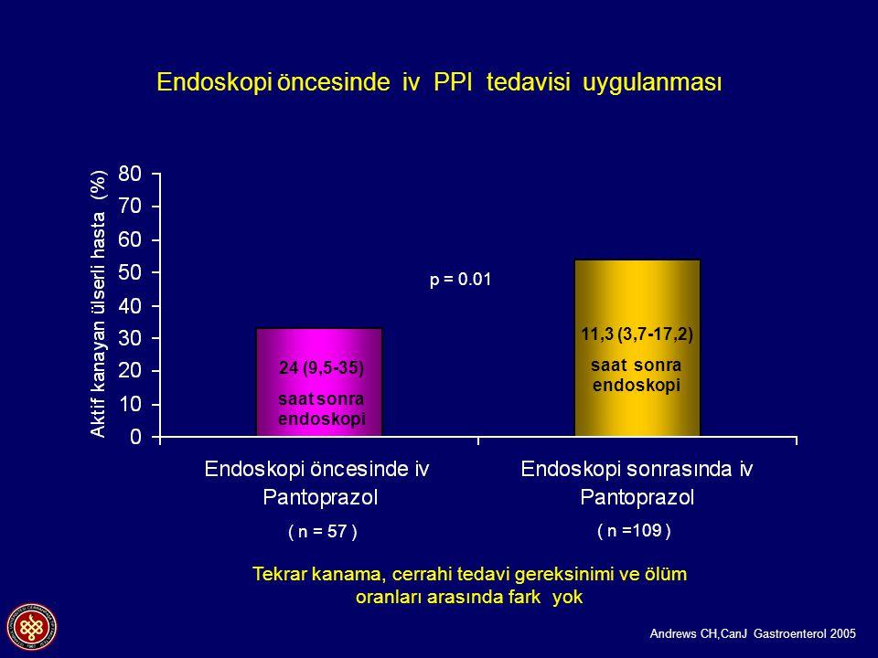 Endoskopi öncesinde iv PPI tedavisi uygulanması ( n = 57 ) ( n =109 ) p = 0.01 Andrews CH,CanJ Gastroenterol 2005 Tekrar kanama, cerrahi tedavi gereksinimi ve ölüm oranları arasında fark yok 24 (9,5-35) saat sonra endoskopi 11,3 (3,7-17,2) saat sonra endoskopi