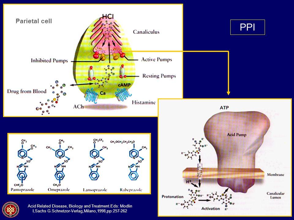 PPI' lerinin farmakokinetikleri İlaçBiyoyararlılık Yarılanma ömrü (saat) Tmax (saat) Üriner atılımAUC (mgxh/L) Omeprazole%40-650.5-10.5-3.5%770.2-1.2 Esomeprazole%50-891.21.5.