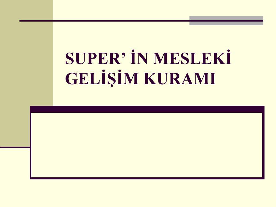 SUPER' İN MESLEKİ GELİŞİM KURAMI