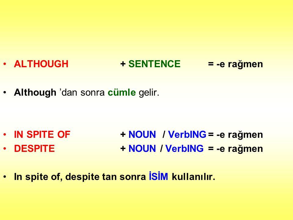 ALTHOUGH+ SENTENCE= -e rağmen Although 'dan sonra cümle gelir. IN SPITE OF + NOUN / VerbING= -e rağmen DESPITE + NOUN / VerbING = -e rağmen In spite o