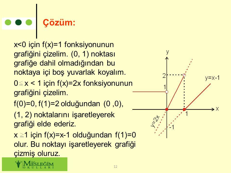 x<0 için f(x)=1 fonksiyonunun grafiğini çizelim. (0, 1) noktası grafiğe dahil olmadığından bu noktaya içi boş yuvarlak koyalım. 0 x < 1 için f(x)=2x f