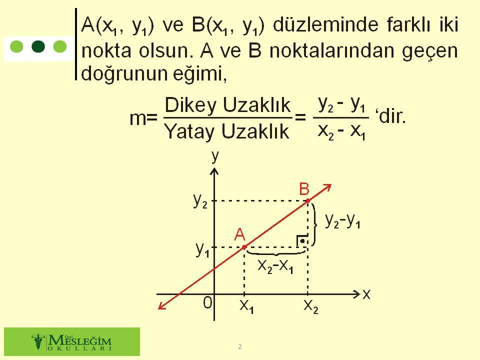 a.Denklemi y=2x+5 olan doğrunun; Eğimi, Y ekseninin kestiği noktayı bulalım. 3 Örnek: