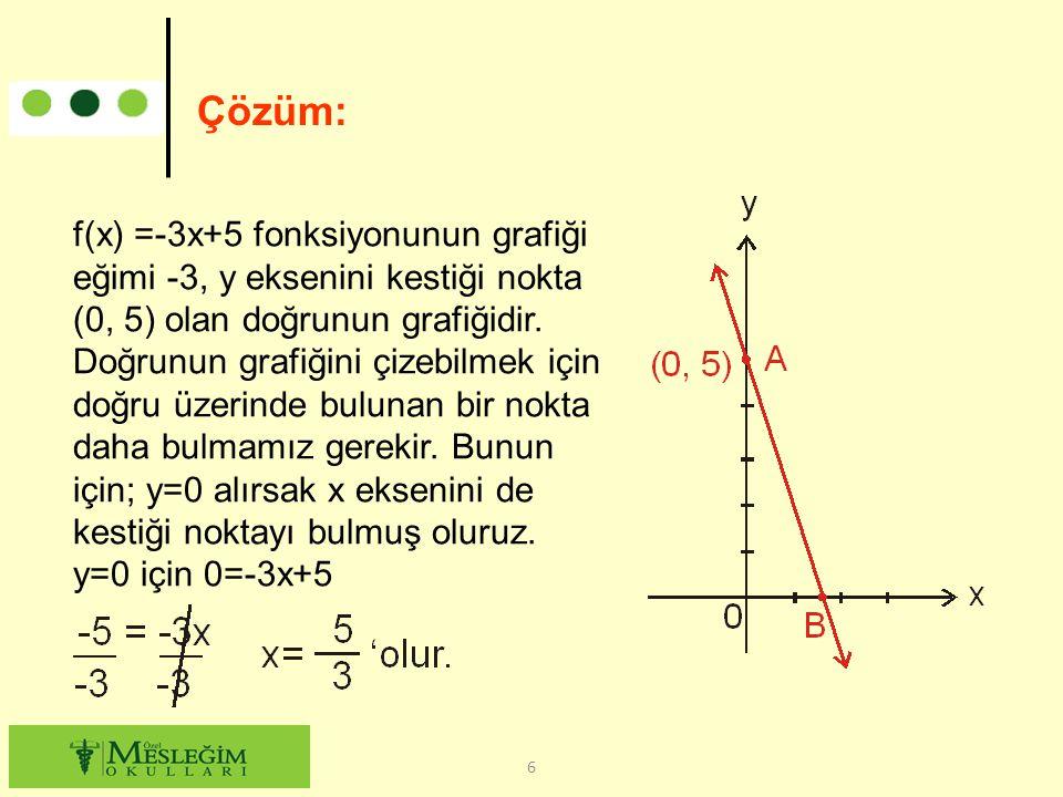 f(x) =-3x+5 fonksiyonunun grafiği eğimi -3, y eksenini kestiği nokta (0, 5) olan doğrunun grafiğidir. Doğrunun grafiğini çizebilmek için doğru üzerind