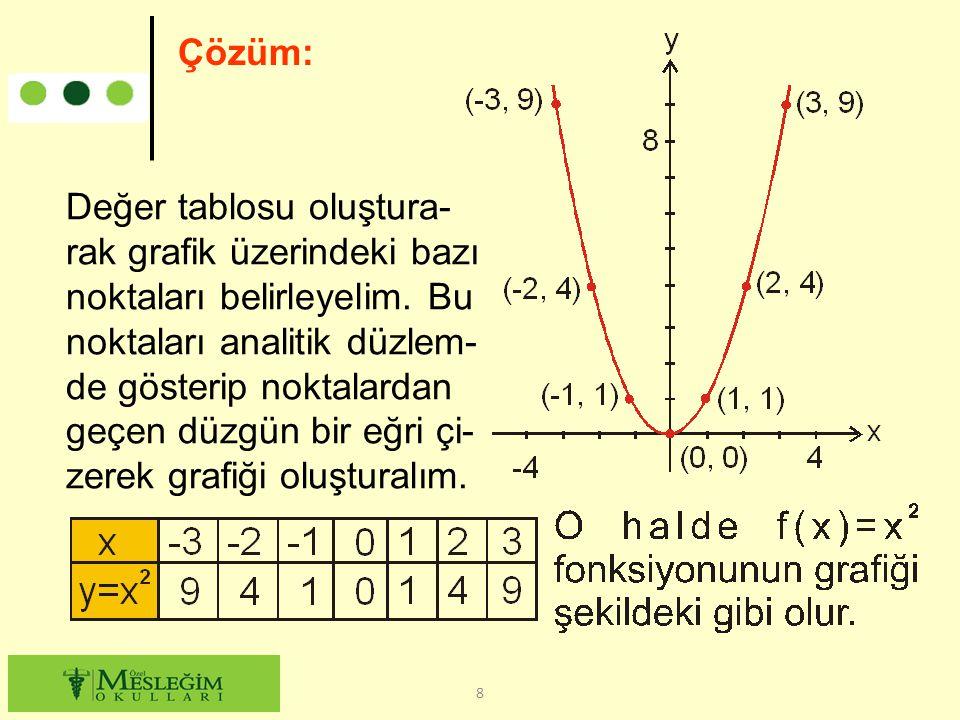 8 Değer tablosu oluştura- rak grafik üzerindeki bazı noktaları belirleyelim. Bu noktaları analitik düzlem- de gösterip noktalardan geçen düzgün bir eğ