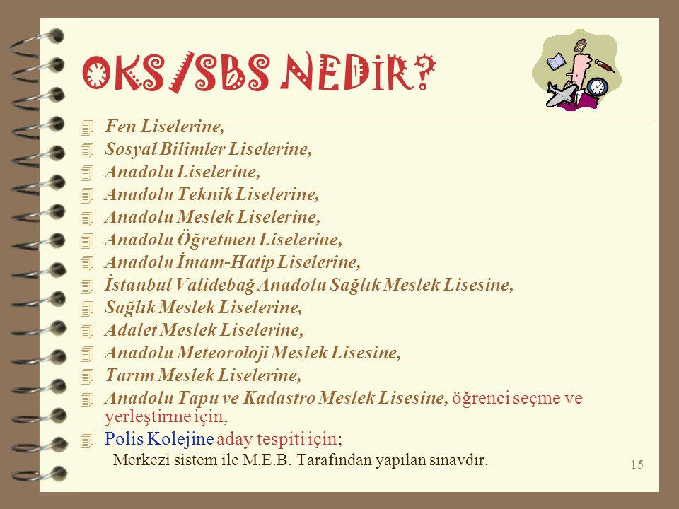 15 OKS/SBS NED İ R? 4 Fen Liselerine, 4 Sosyal Bilimler Liselerine, 4 Anadolu Liselerine, 4 Anadolu Teknik Liselerine, 4 Anadolu Meslek Liselerine, 4