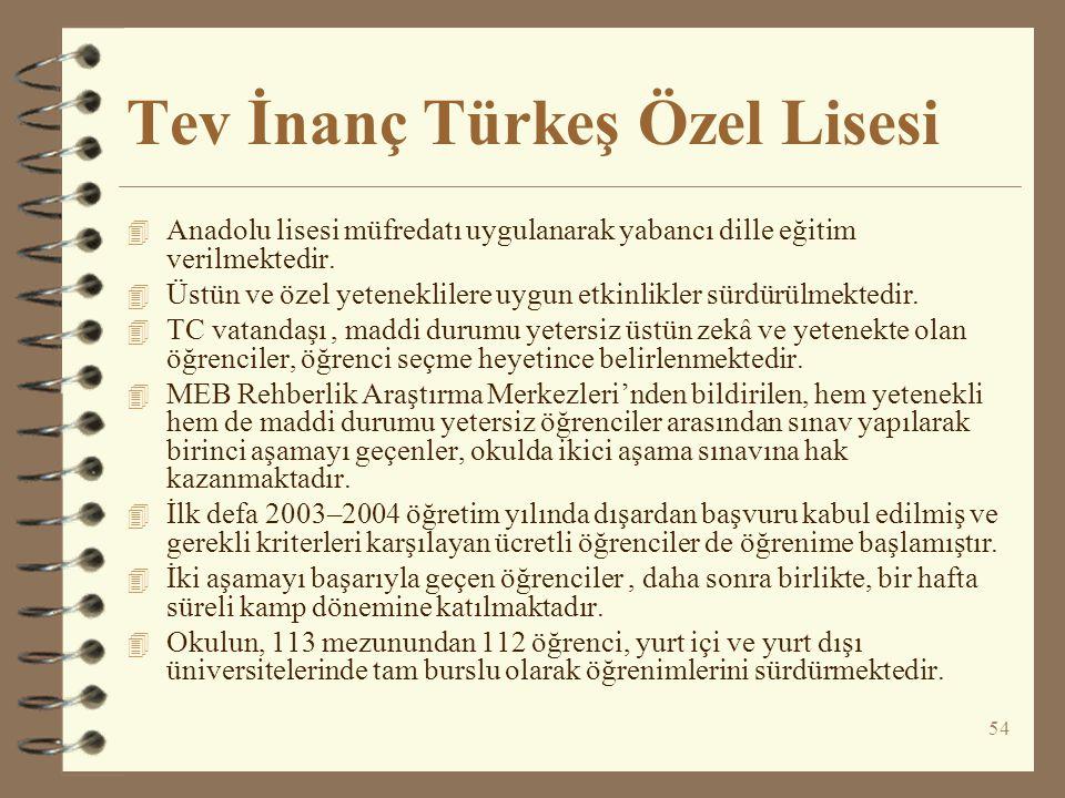 54 Tev İnanç Türkeş Özel Lisesi 4 Anadolu lisesi müfredatı uygulanarak yabancı dille eğitim verilmektedir. 4 Üstün ve özel yeteneklilere uygun etkinli