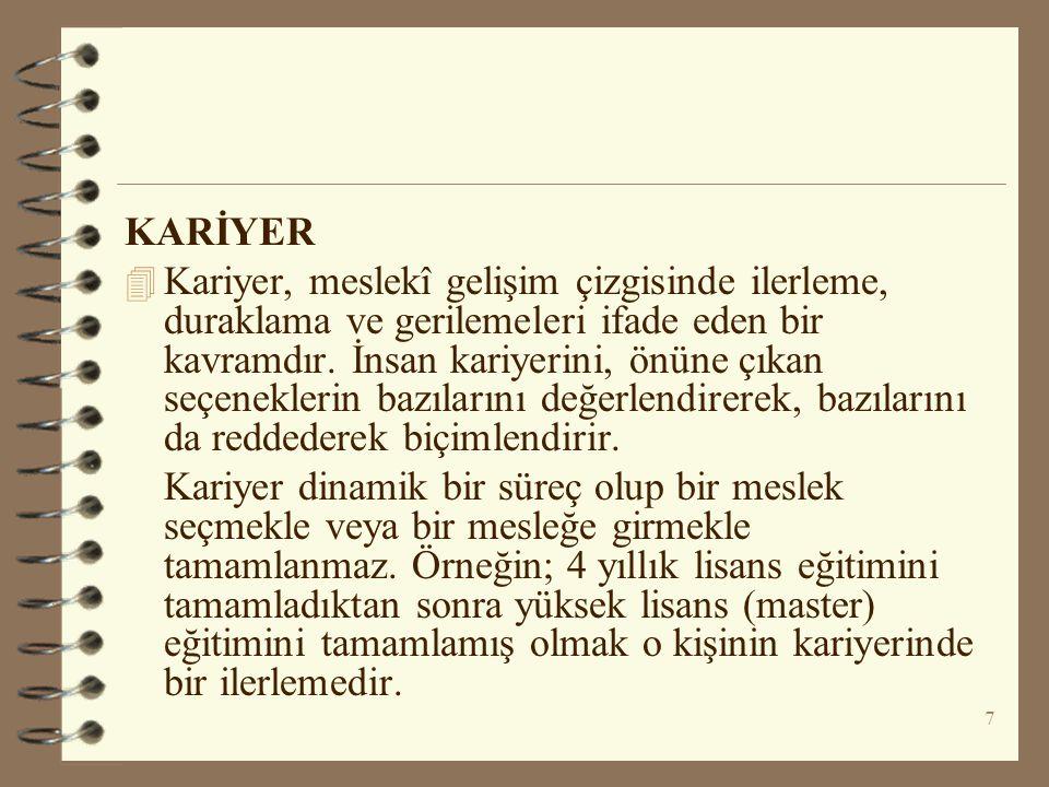 28 ANADOLU Ö Ğ RETMEN L İ SELER İ NE BA Ş VURU Ş ARTLARI: –Türkiye Cumhuriyeti vatandaşı olmak, –İlköğretim okulu 8.