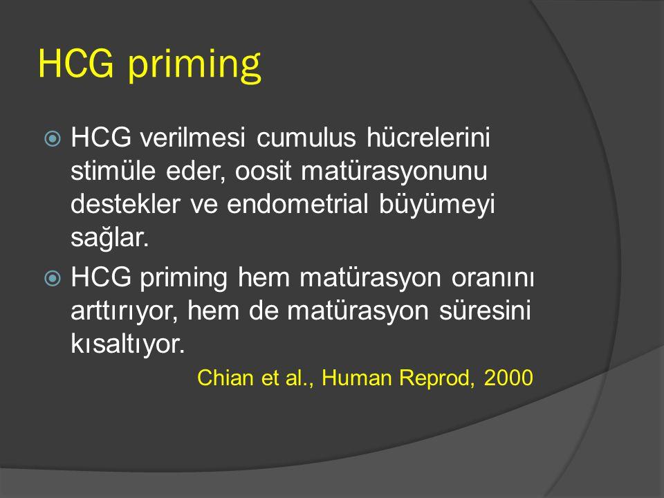 HCG priming  HCG verilmesi cumulus hücrelerini stimüle eder, oosit matürasyonunu destekler ve endometrial büyümeyi sağlar.  HCG priming hem matürasy